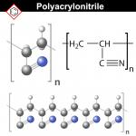 Polymers and fibers
